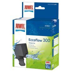 Juwel glava za črpalko Eccoflow 300