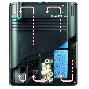 Notranji filter Ferplast BLUWAVE 05 – akvarij do 200 l